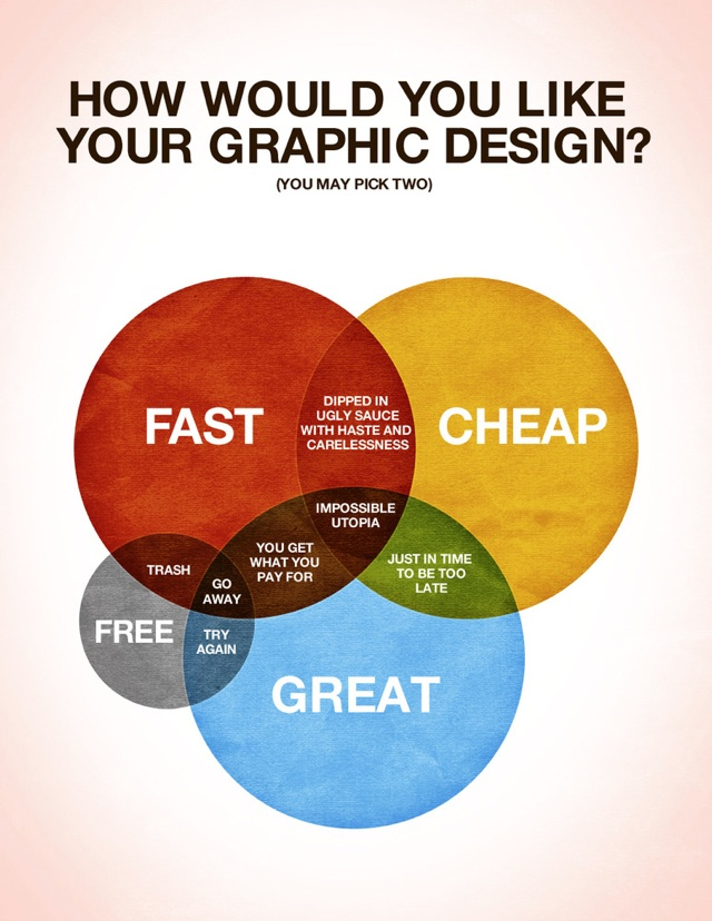 How would you like your design by Colin Harman